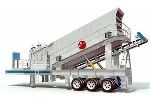 Portable Impact Crushing Plant