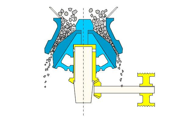 how cone crusher works